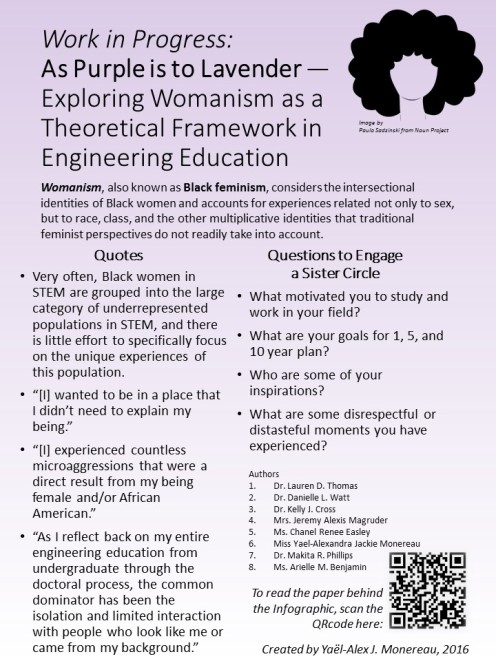 WIP Womanism in Engineering Infographic v1